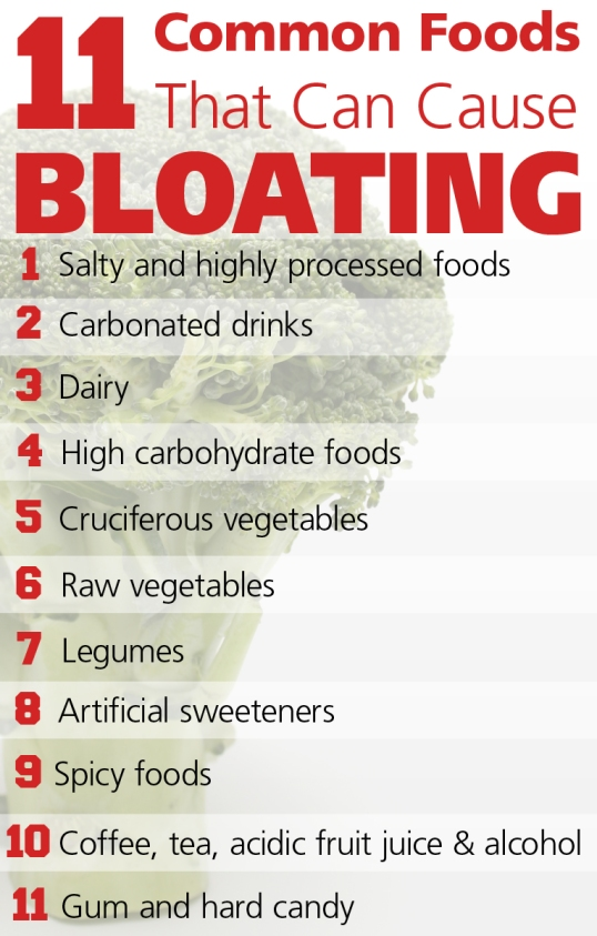 bloating_foods_list