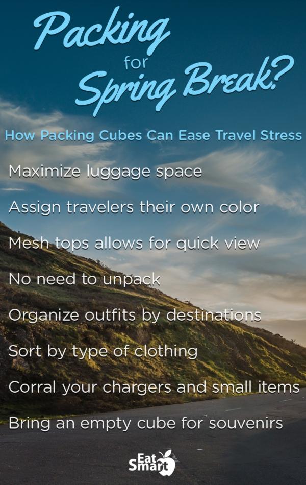 ESP_spring_break_list