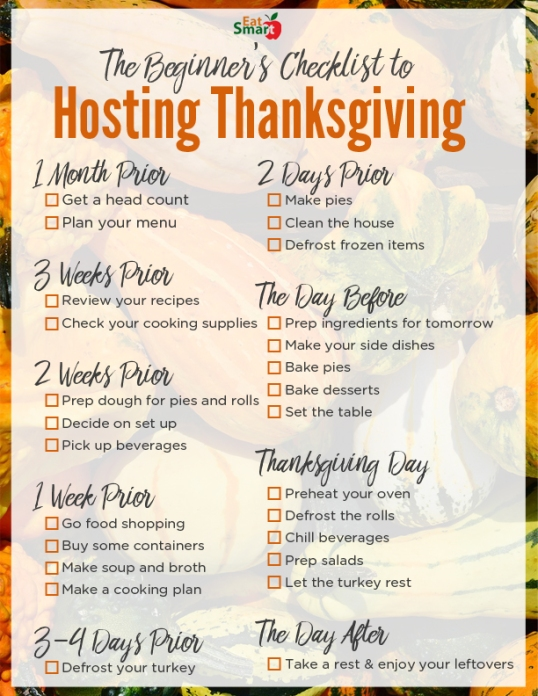 The beginner s guide to hosting thanksgiving dinner the for What do you eat on thanksgiving list