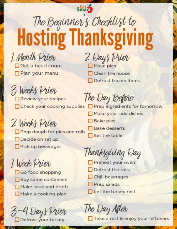 thanksgiving cooking checklist