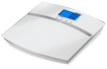 Precision Body Fat Scale