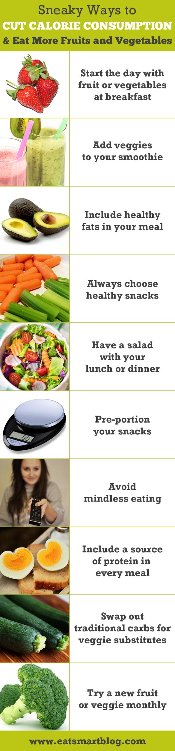 cut calories list