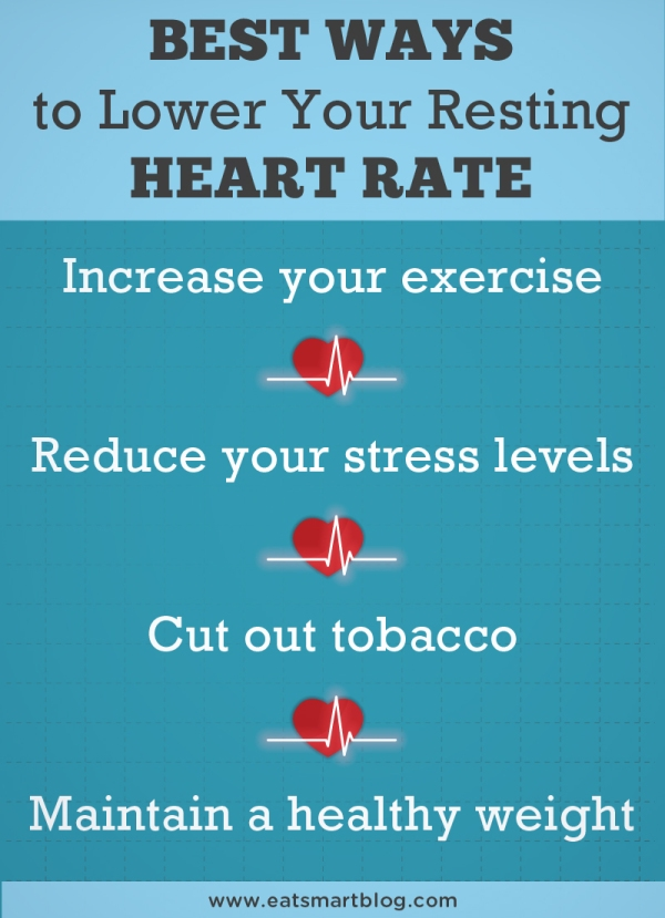 resting heart rate list