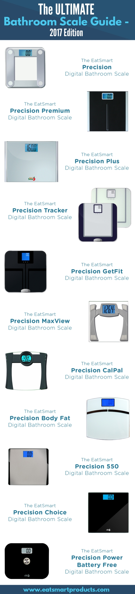 best bathroom scales  the eatsmart blog, Bathroom decor