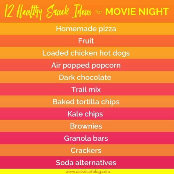 ESP_healthy_movie_night_snackslist